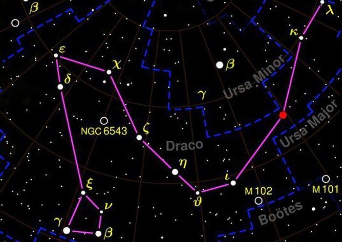 Estrellas de la Constelación del dragón