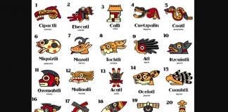 Simbología Azteca
